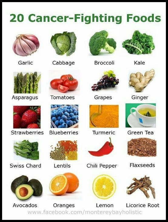 Best Cancer Fighting Foods