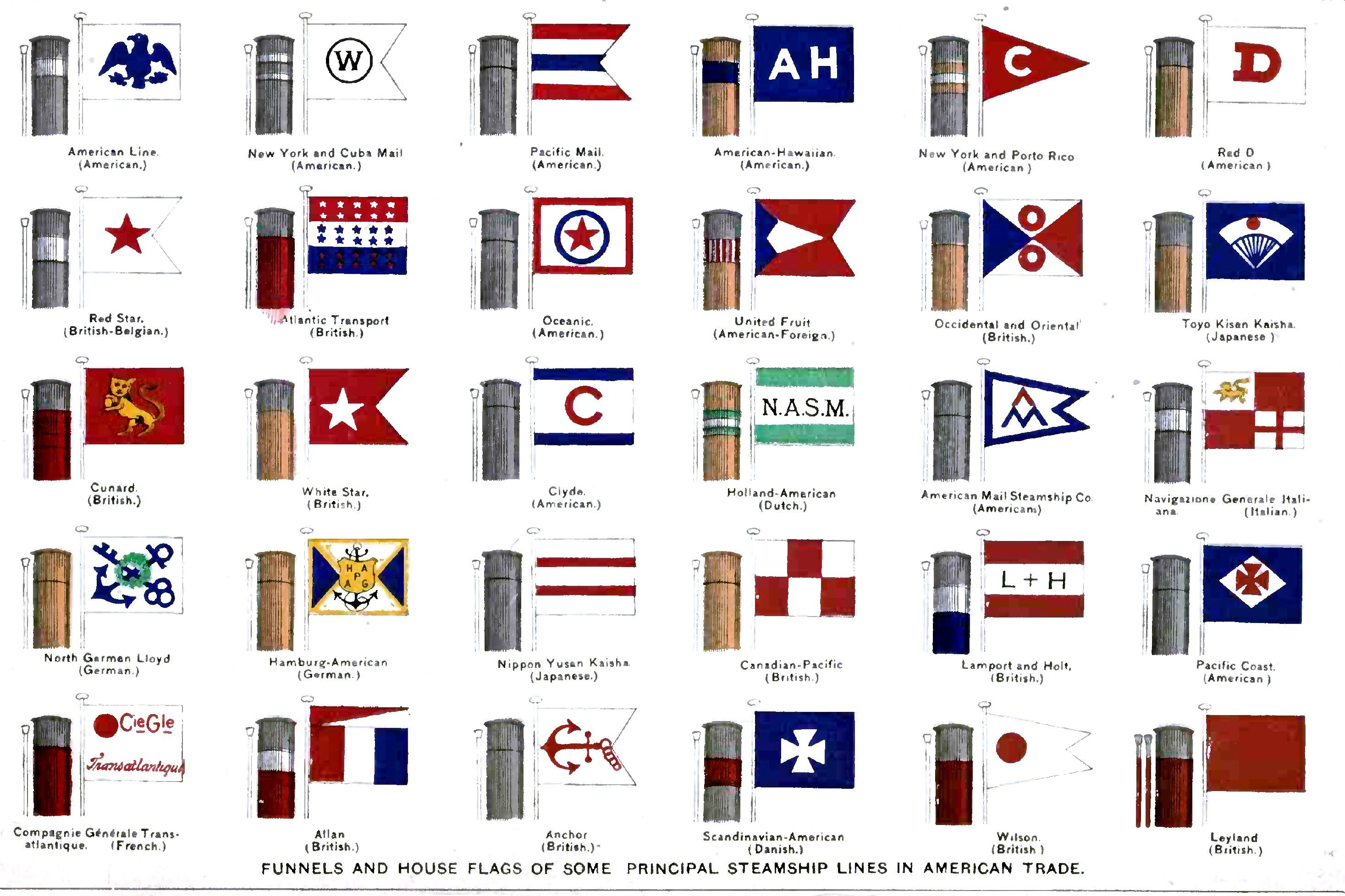 Pirate Flags And Their Meanings Maritime Flag Wikipedia The Free