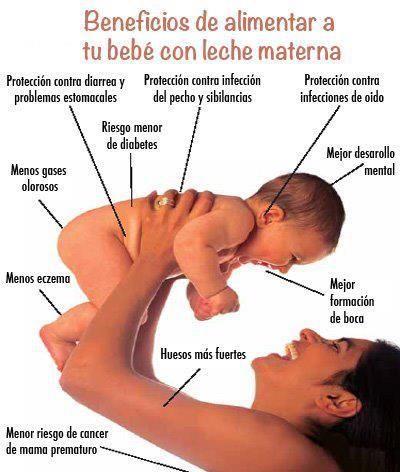 Pin En Cuidados Bebe