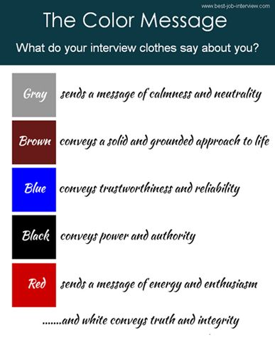 The Color Message Job Search, Job Interviews, Careers - interview tips