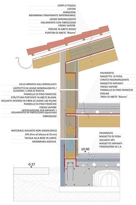 Particolare di casa in classe a bioedilizia pinterest for Fondazioni per case in legno