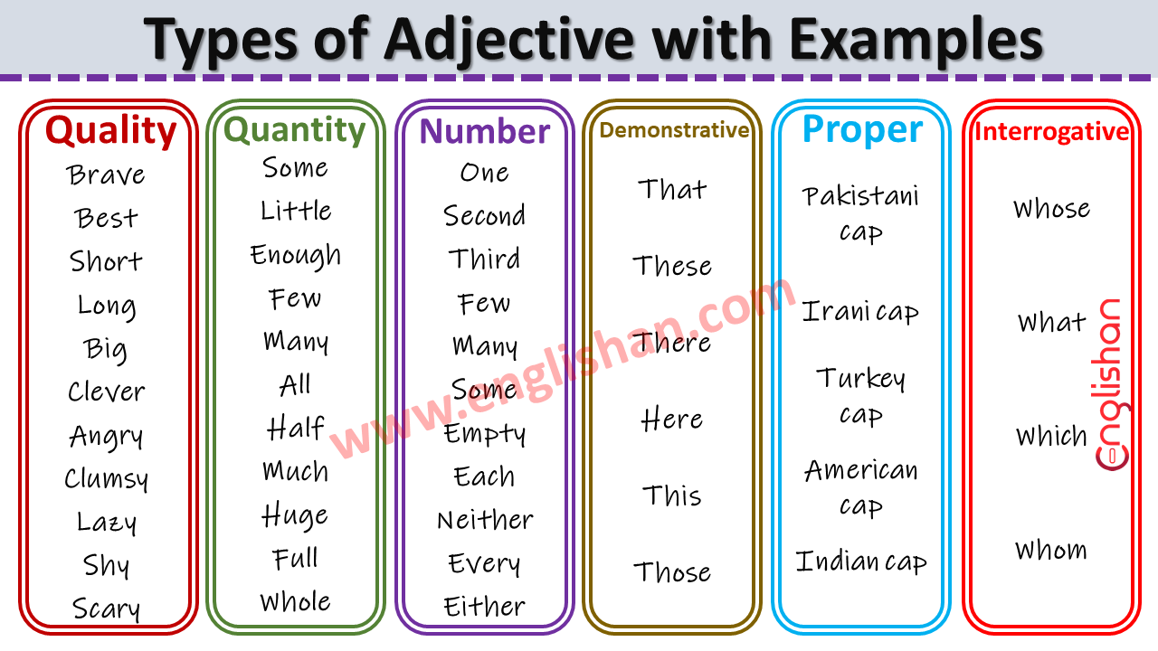 Types of Adjective with Examples   Adjective worksheet [ 720 x 1280 Pixel ]