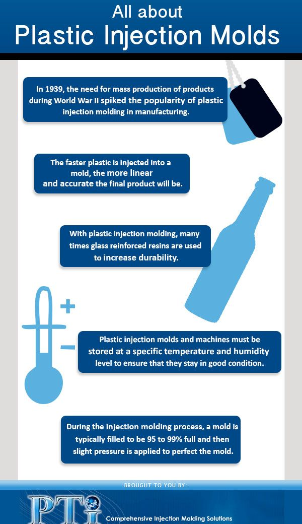 All About Plastic Injection Molds | infographics | Plastic