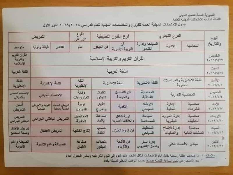 Pin By منتديات شباب الرافدين تجمع شبا On منتديات الدراسة والتخصصات Periodic Table Diagram