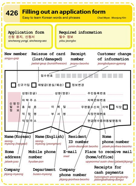 Easy Conversational Korean 426 Learn Korean Korean Lessons Korean Language Learning