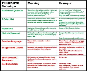 english essay persuasive techniques