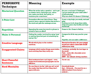 Year 8 Persuasive Writing Technique Text In Essays Essay