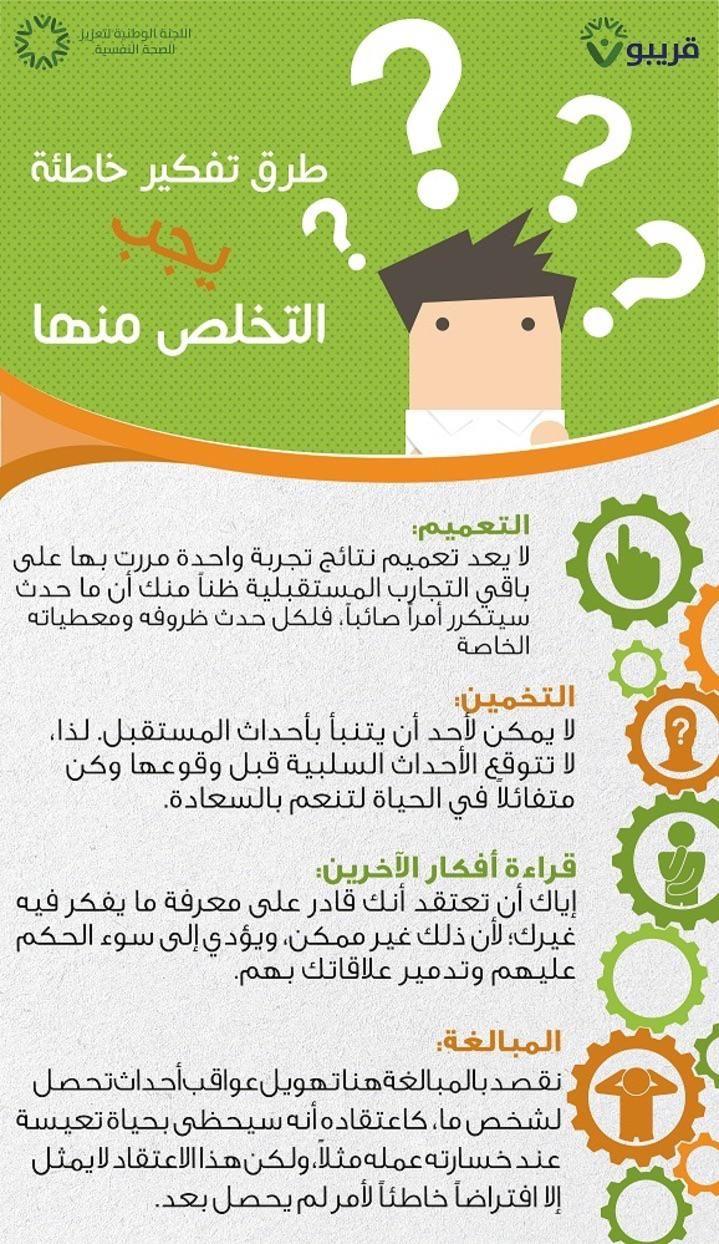 Majed Almizel ماجد المزعل On Twitter Teaching Method New Things To Learn Life Planner Organization