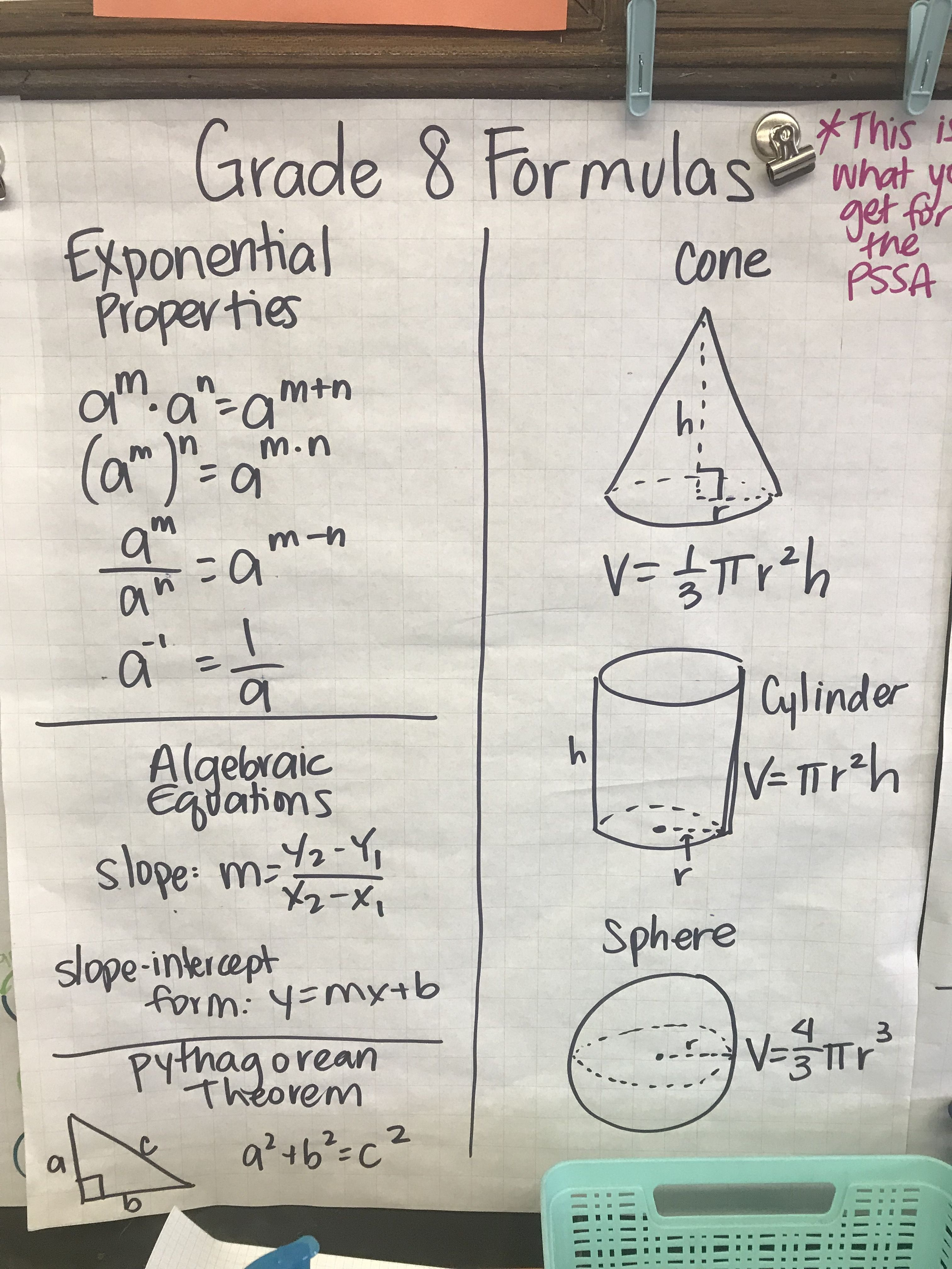 Pssa 8th Grade Formula Sheet Anchor Chart Photo Only