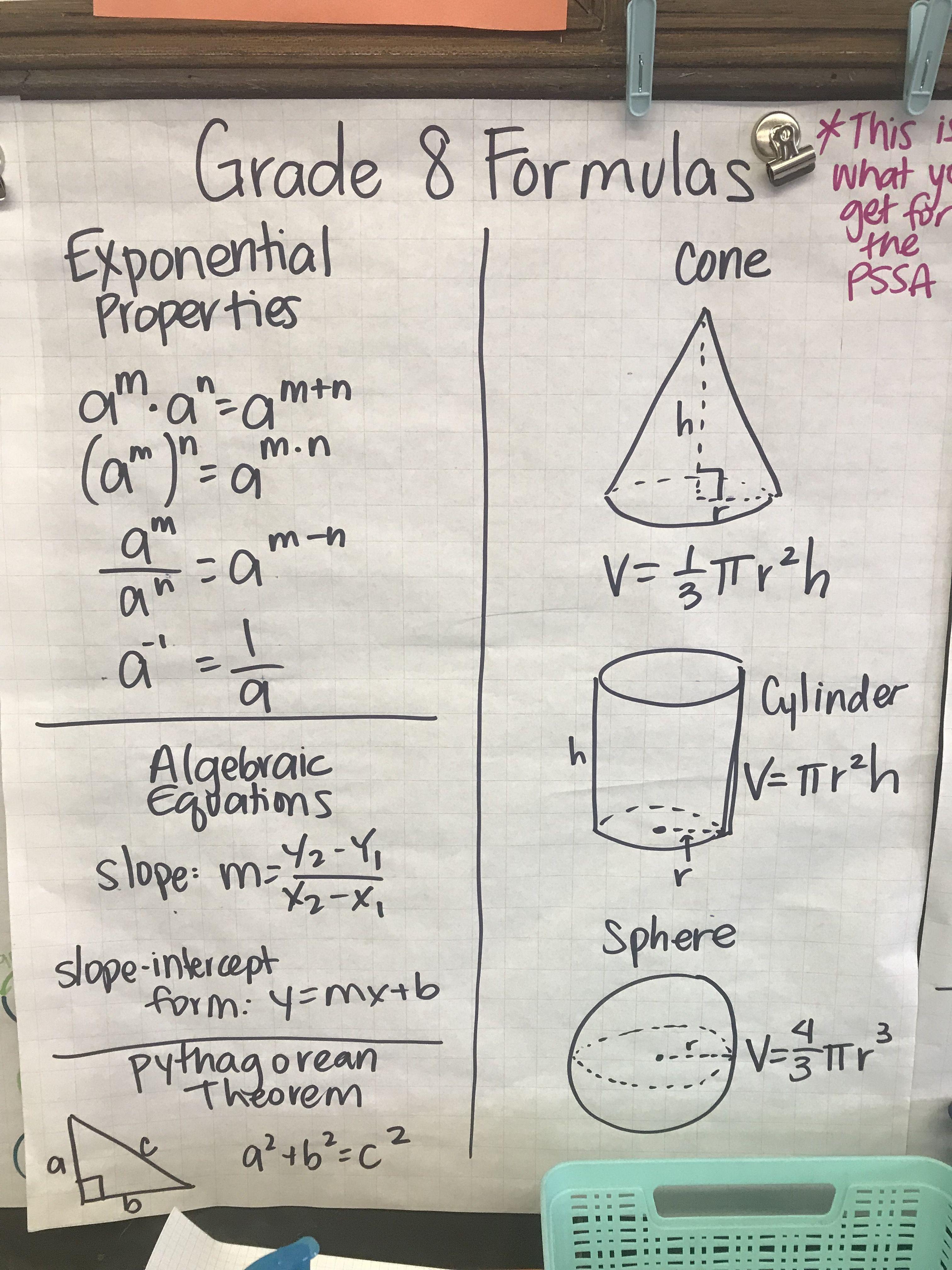 Pssa 8th Grade Formula Sheet Anchor Chart Photo Only 8th Grade Math Elementary School Math Math Classroom [ 4032 x 3024 Pixel ]