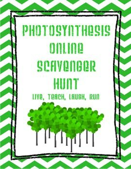 Online photosynthesis games synthesis of ionic liquids
