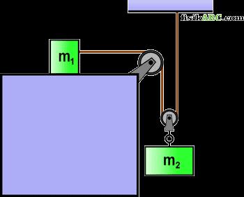 Rumus Perbandingan Skala Termometer Celcius Reamur Fahrenheit Kelvin Contoh Soal Dan Pembahasan Fisikabc Katrol Diagram Gerak