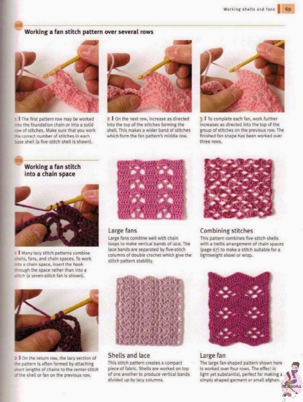 Único Crochet Shell Puntada Patrón Manta De Bebé Embellecimiento ...