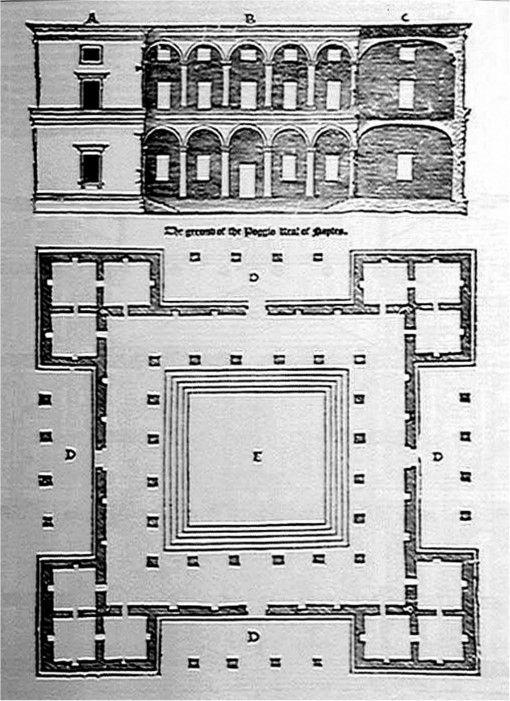 La première guerre d\u0027Italie l\u0027éblouissement des jardins de Poggio - fontaine a eau d interieur