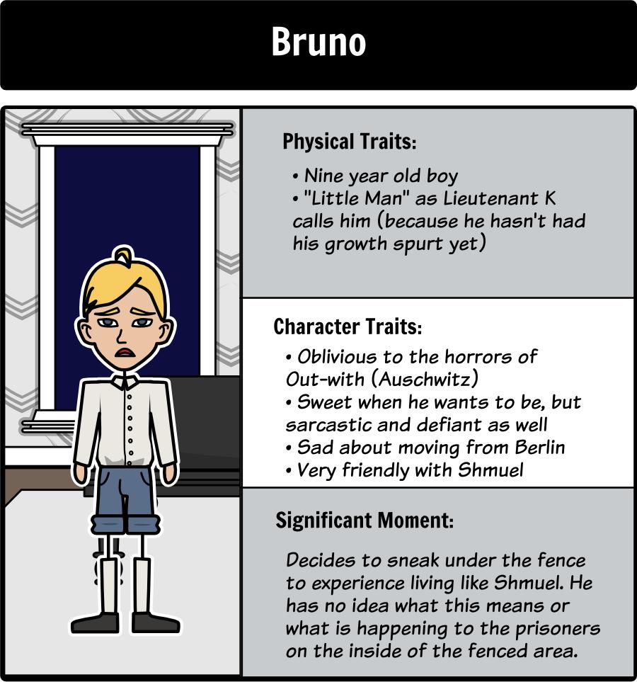 bruno and shmuel compare and contrast essay