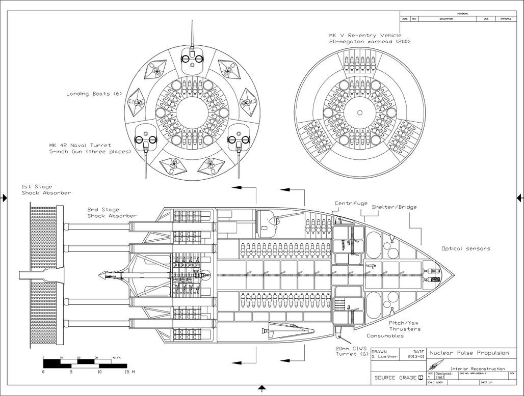 Usaf Orion Battleship Interior Detail By William Black In