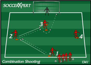 Combination Shooting Finishing Soccer Drill Soccer Drills Soccer Soccer Drills For Kids