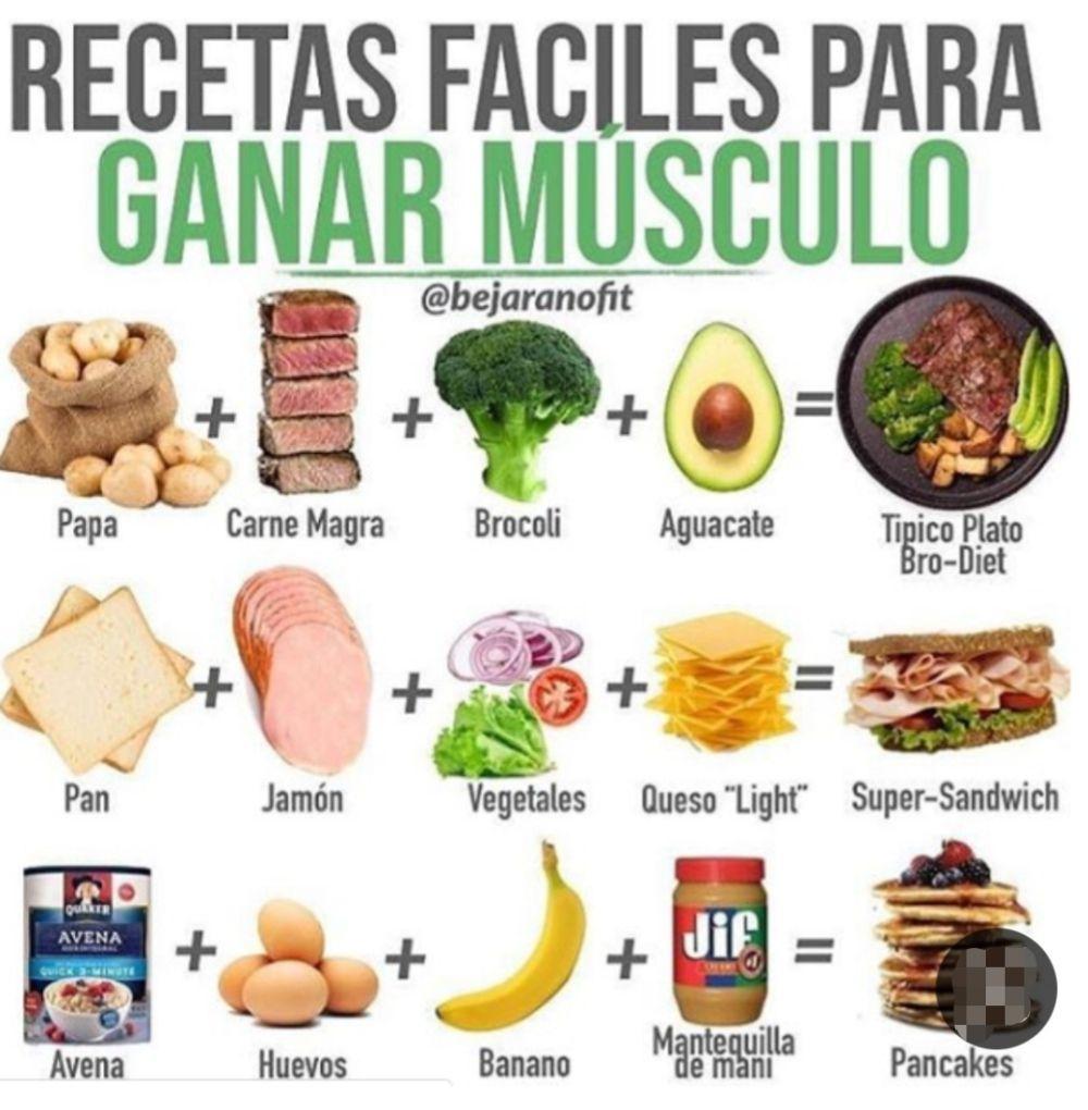 Recetas útiles Y Menú De 5 Días Para Ganar Masa Muscular Recetas Con Alimentos Aumentar Masa Muscular Comidas Para Entrenamiento Alimentos Para Subir De Peso