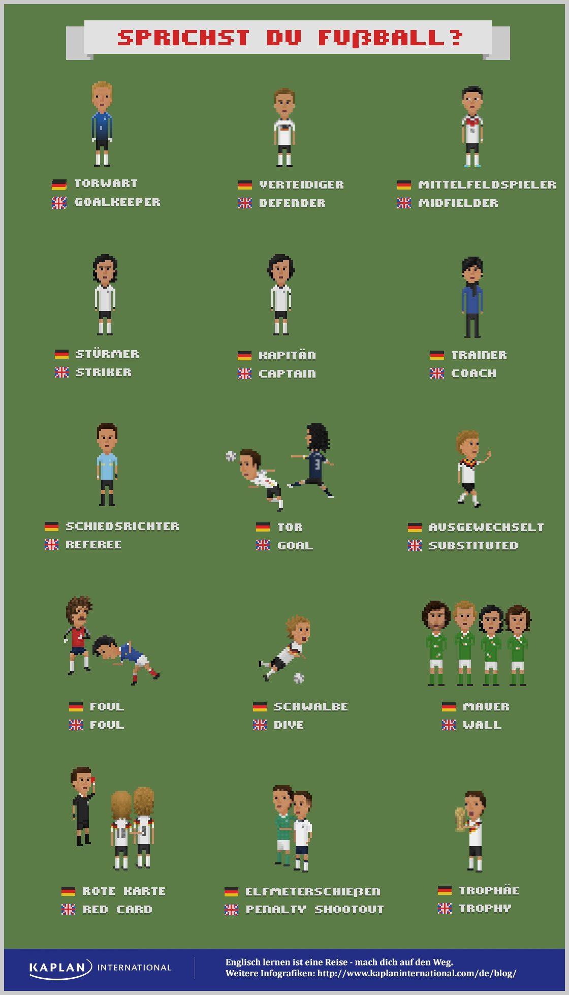 Weltmeisterschaft Englisch