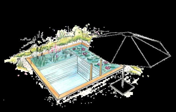 Konfigurator Schwimmteich und Naturpool Natur pool, Teich