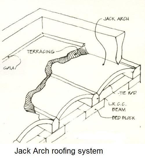 JACK ARCH ROOFING EPUB DOWNLOAD