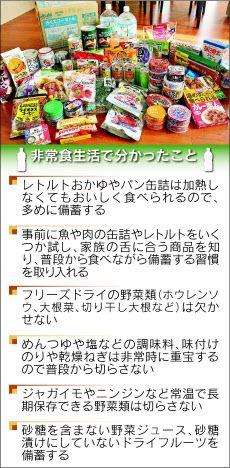 非常食だけで1週間 試して分かった問題点と対策 くらし ハウス Nikkei Style 非常時の備え 防災 食料 非常食