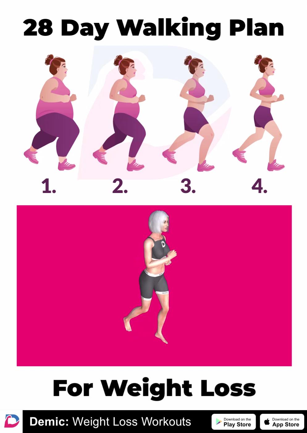 Zsírégetés és étrend - Fitness debrecen -