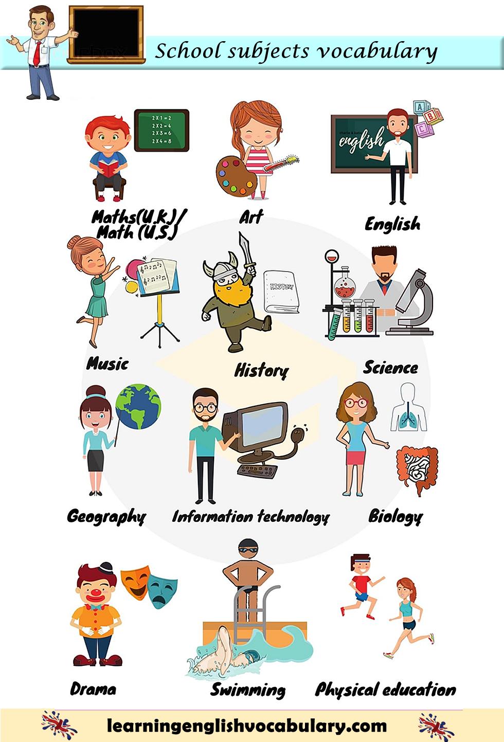School Subjects Vocabulary List Pdf School Ideas Vocabulary