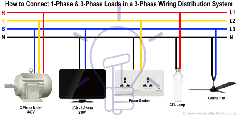 How to Connect Single Phase & Three Phase Loads in a Three ...