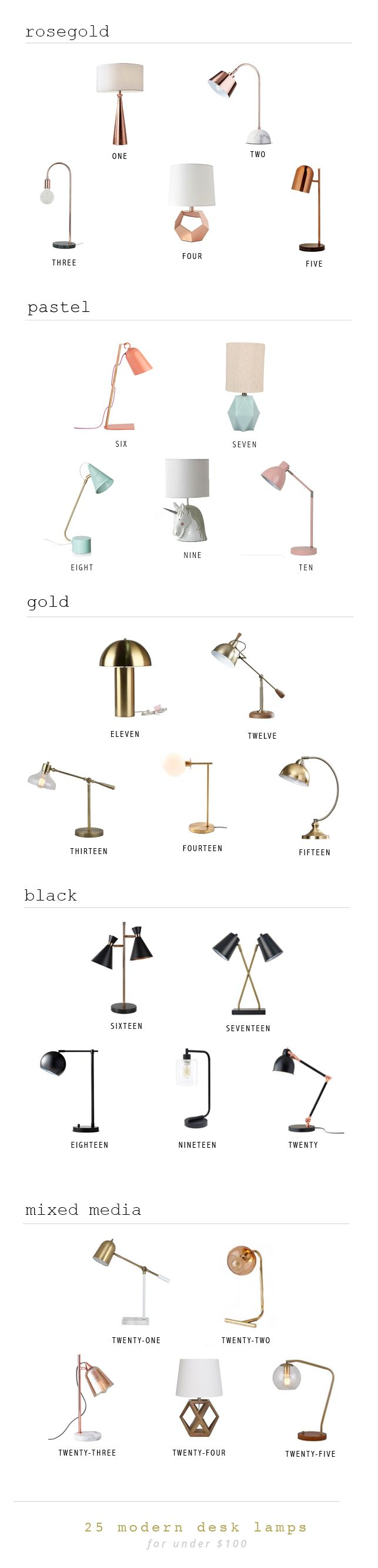 25 Modern Desk Lamps for under $100