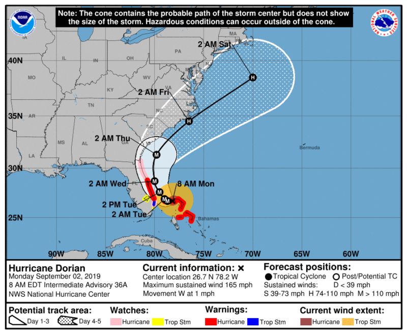Hurricane Dorian Is Going To Come Very Very Close To Florida National Hurricane Center Indian River County Storm Center