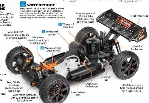 Rc Car Parts Nitro Buggy Automodellismo Pinterest