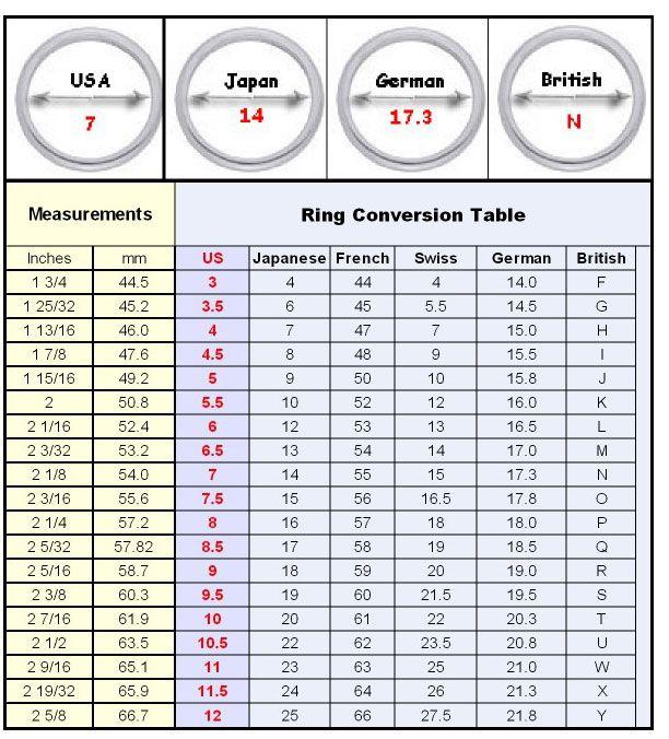 Ring Size Chart Ring Size Conversion Chart Jewelry