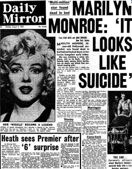 marilyn monroe death suicide