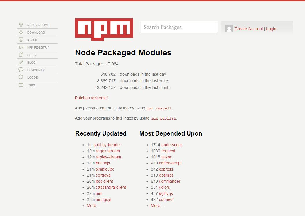 NPM Registry