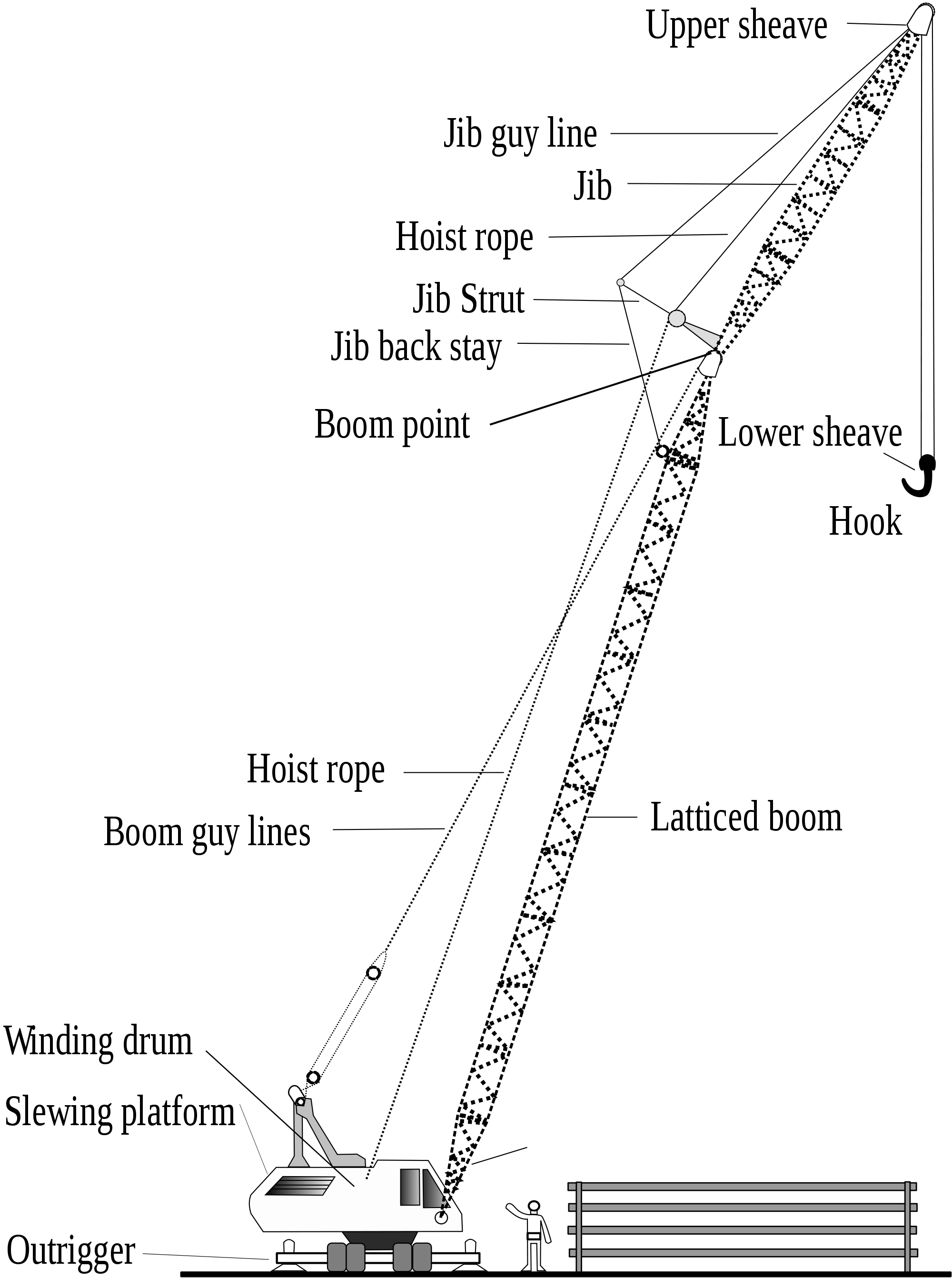 2000px-Crane_machine_slewing_platform.svg.png (2000×2684