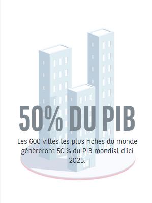 600 villes = 50% du PIB mondial #livingthechange http://livingthechange.bnpparibas/fr/ville/t1mt5