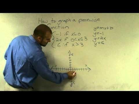 Algebra II Help