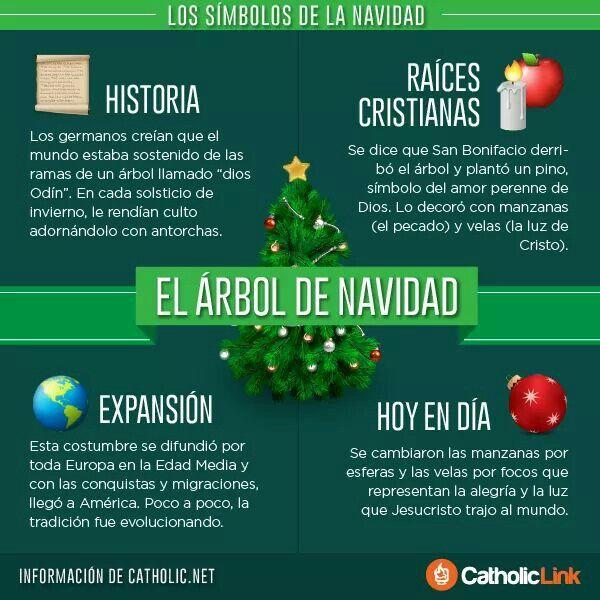 El árbol De Navidad Simbolos De Navidad Significado De La Navidad Símbolos Navideños