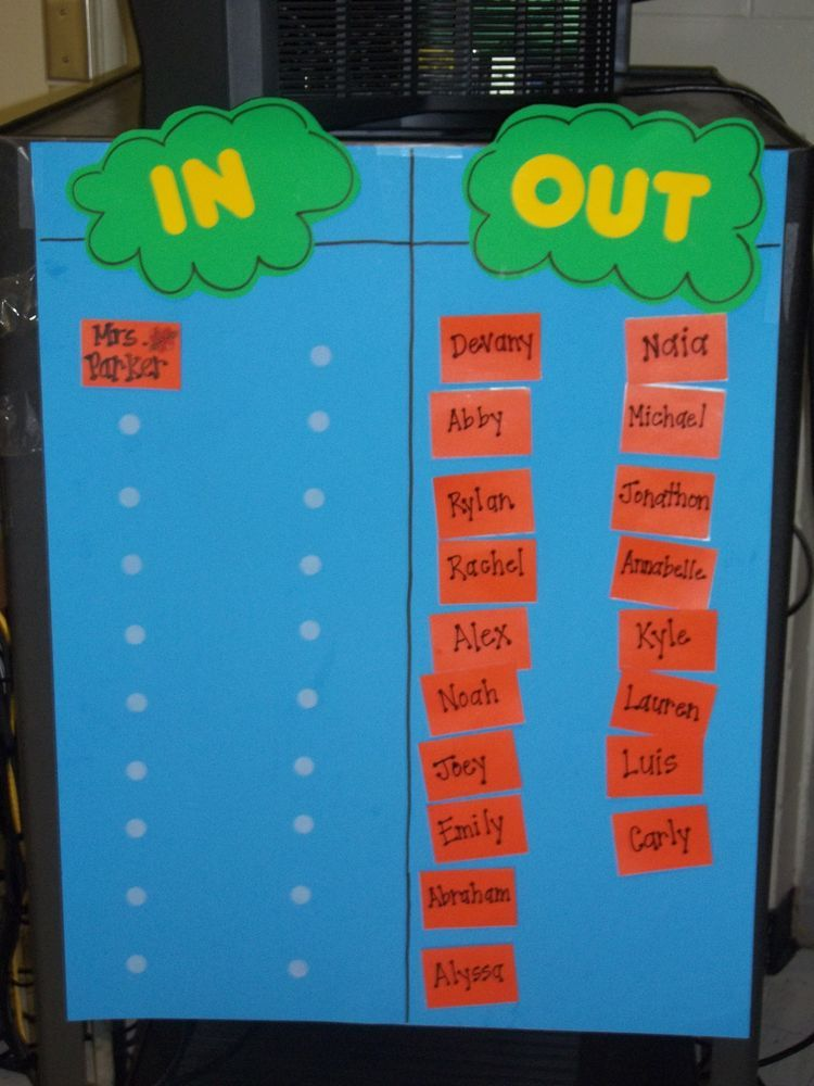Pin by tammie hughes on Daycare | Classroom management ...