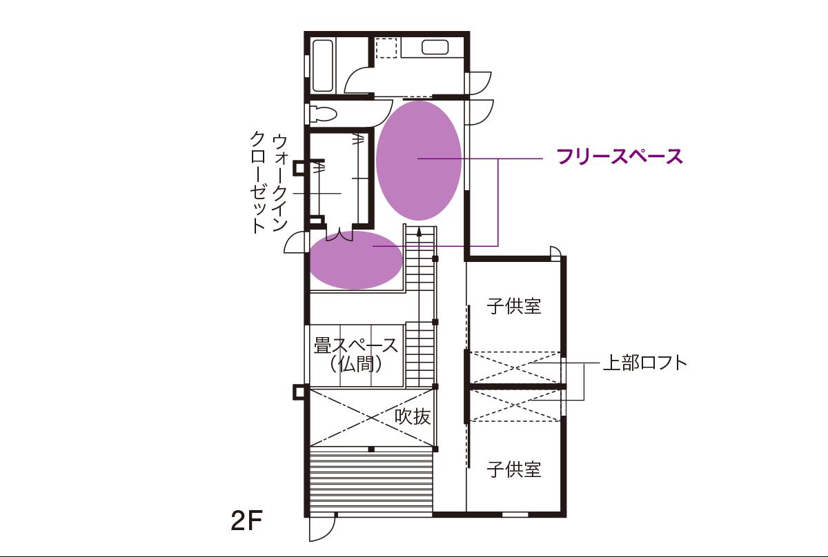 まだある2階ホールの新しい使い方 フリースペース 2階 家 間取り