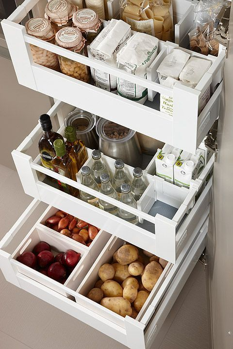 SMALL SIZE KITCHEN STORAGE TIPS - Page 63 of 65 #kitchenorganizationdiy