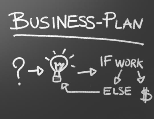 15 onderdelen van een goed bedrijfsplan | ondernemen | Pinterest