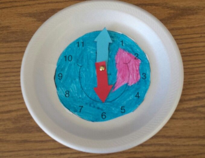 Clock using paper plate