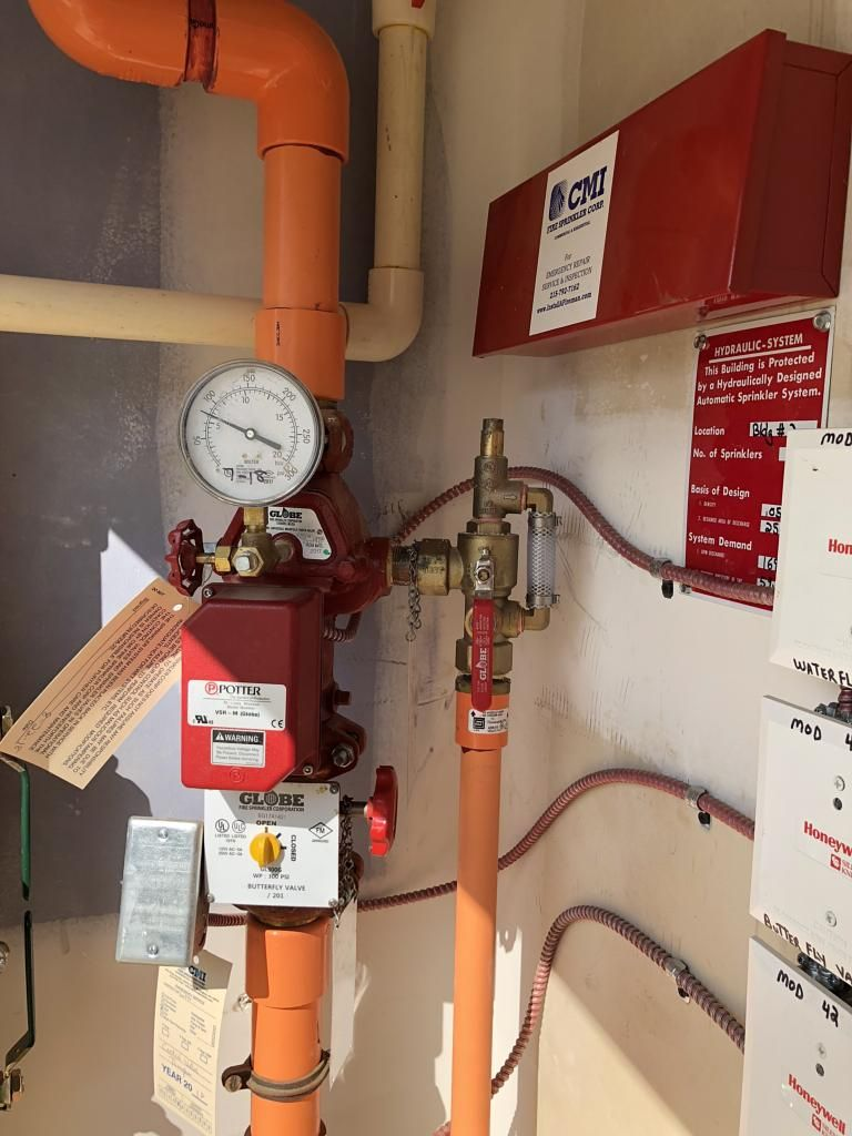 All You Need To Know About Fire Sprinkler Systems Fire Sprinkler