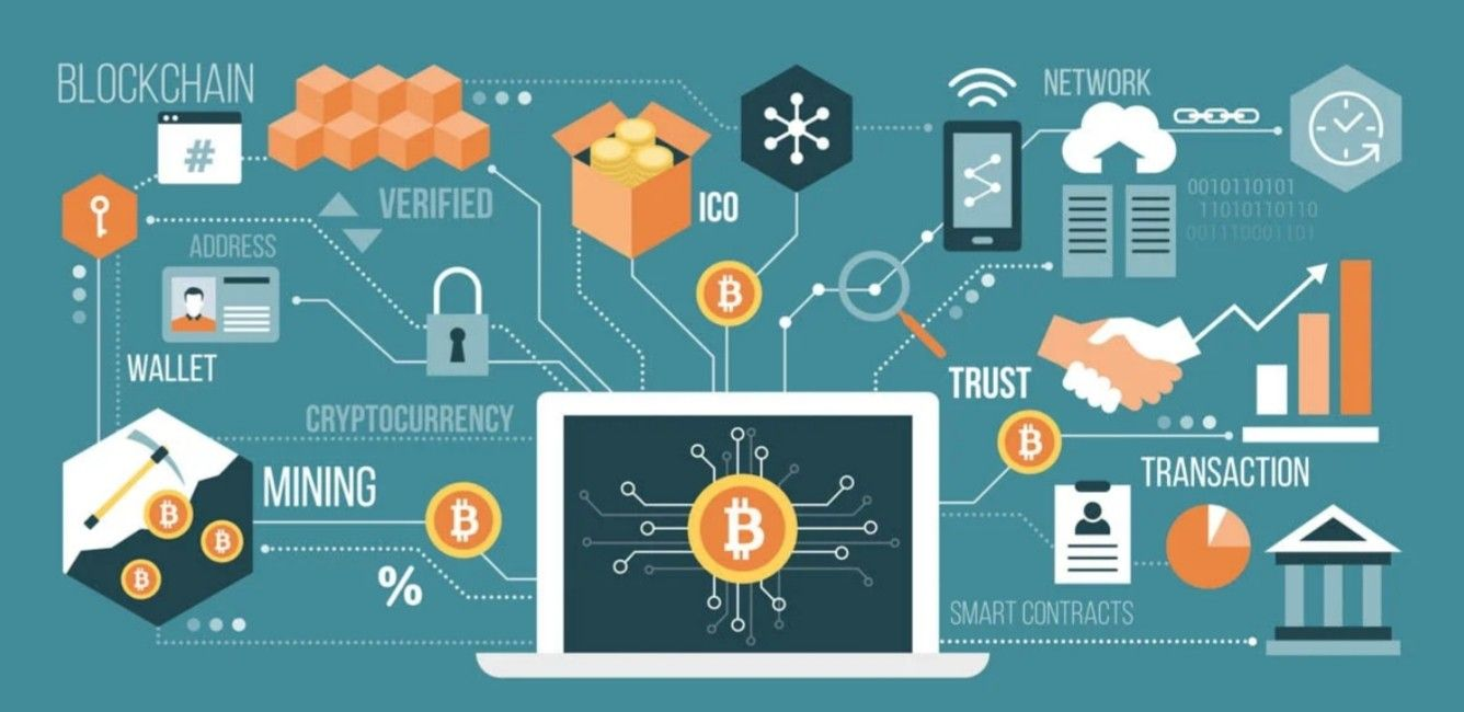 Top 5 Free Courses To Learn Blockchain Technology In 2020 Best Of Lot Java67 In 2020 Blockchain Technology Blockchain Technology