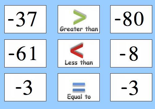 Comparing Numbers Learn To Compare Numbers Using Signs Free Math Worksheets Learning Numbers Math Pictures