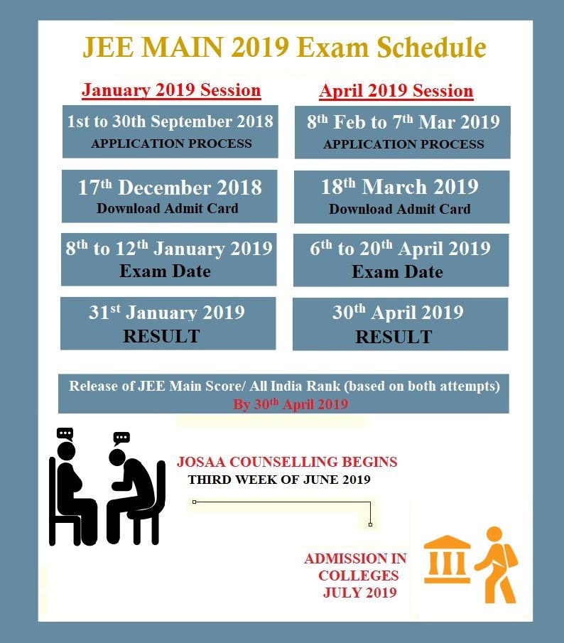 Jee Main 2019 Exam Schedule Exam Schedule Exam Maine