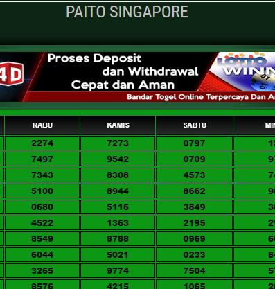 Data Paito Togel Singapore