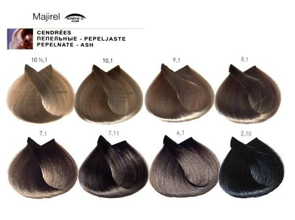 MajirelLOrealProfessionnel Cenere  Hair Color Charts